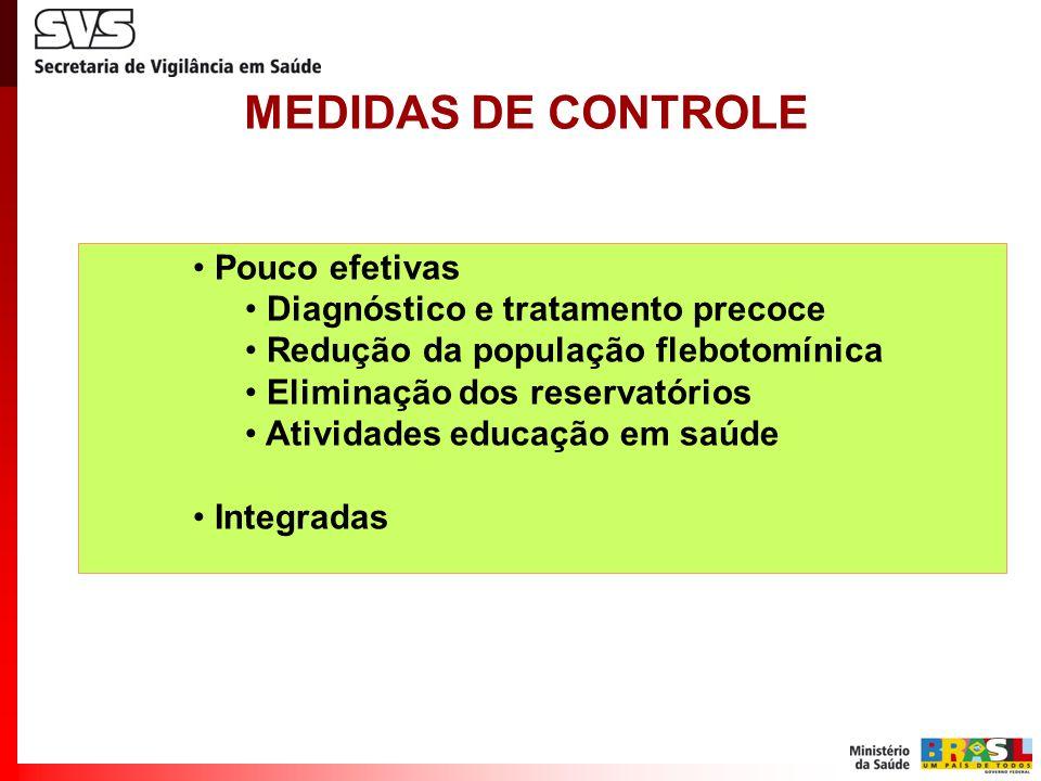 MEDIDAS DE CONTROLE Pouco efetivas Diagnóstico e tratamento precoce