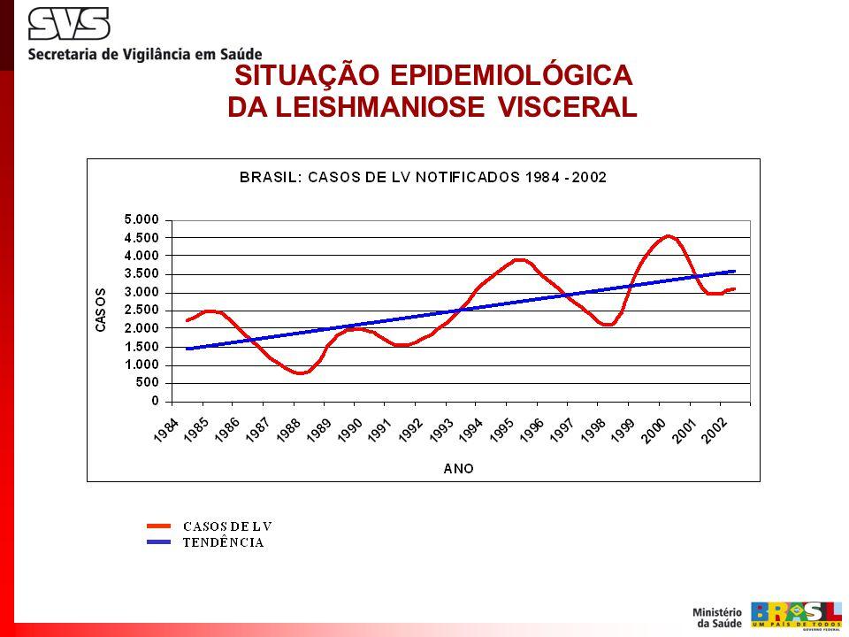 SITUAÇÃO EPIDEMIOLÓGICA DA LEISHMANIOSE VISCERAL