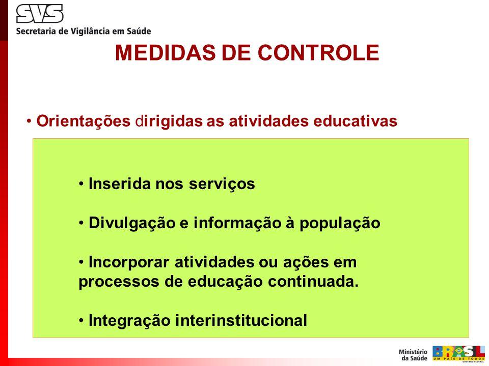 MEDIDAS DE CONTROLE Orientações dirigidas as atividades educativas