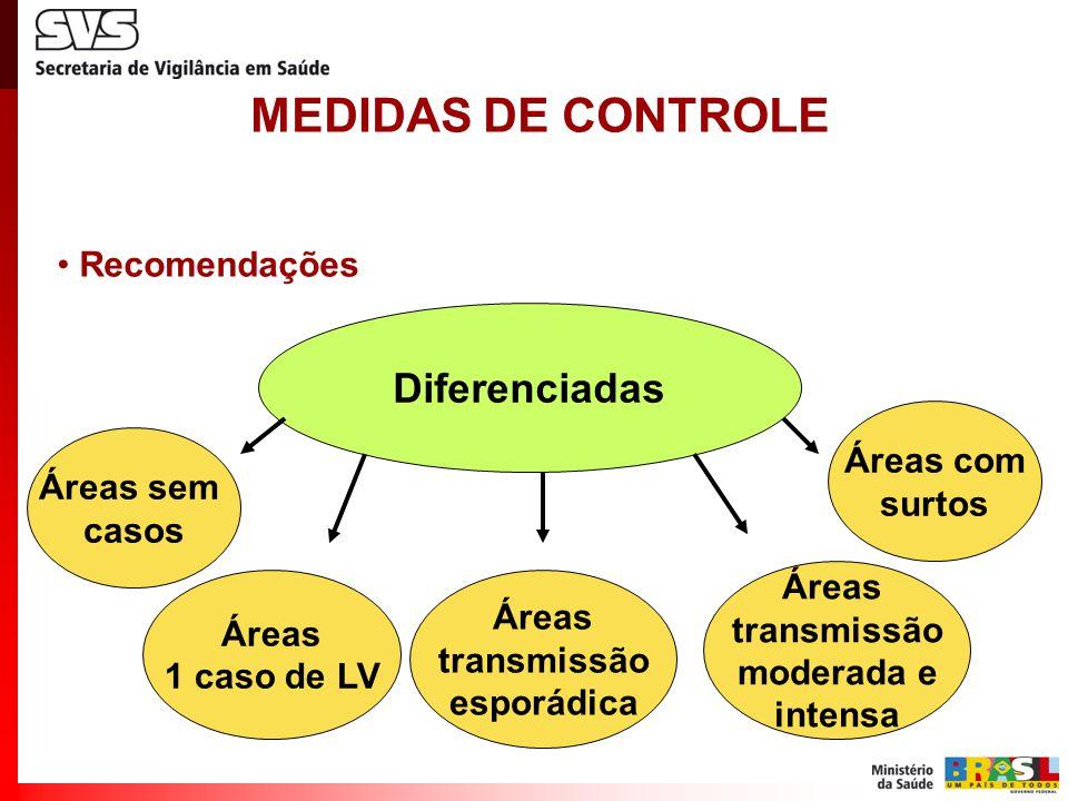 MEDIDAS DE CONTROLE Diferenciadas Recomendações Áreas com surtos