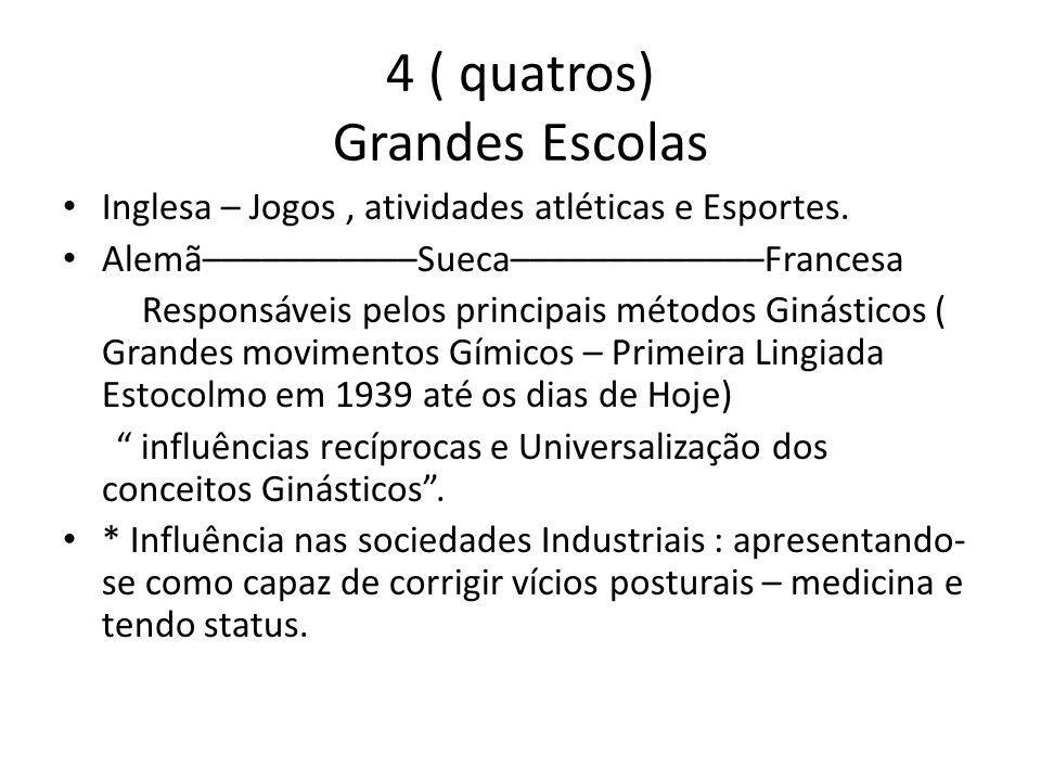 4 ( quatros) Grandes Escolas