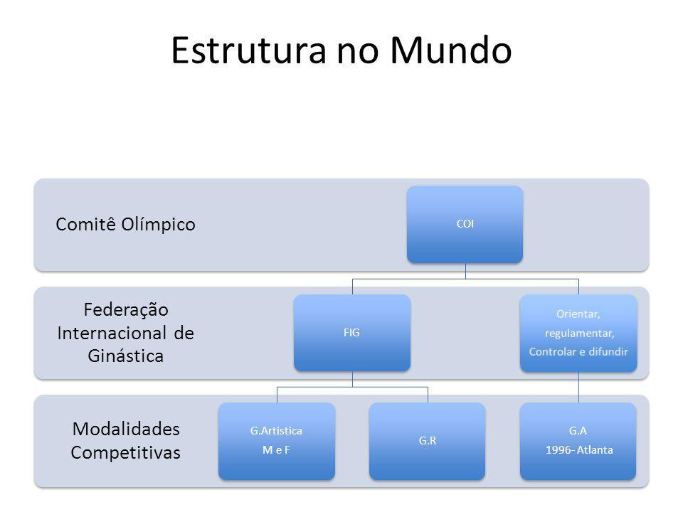 Estrutura no Mundo Comitê Olímpico