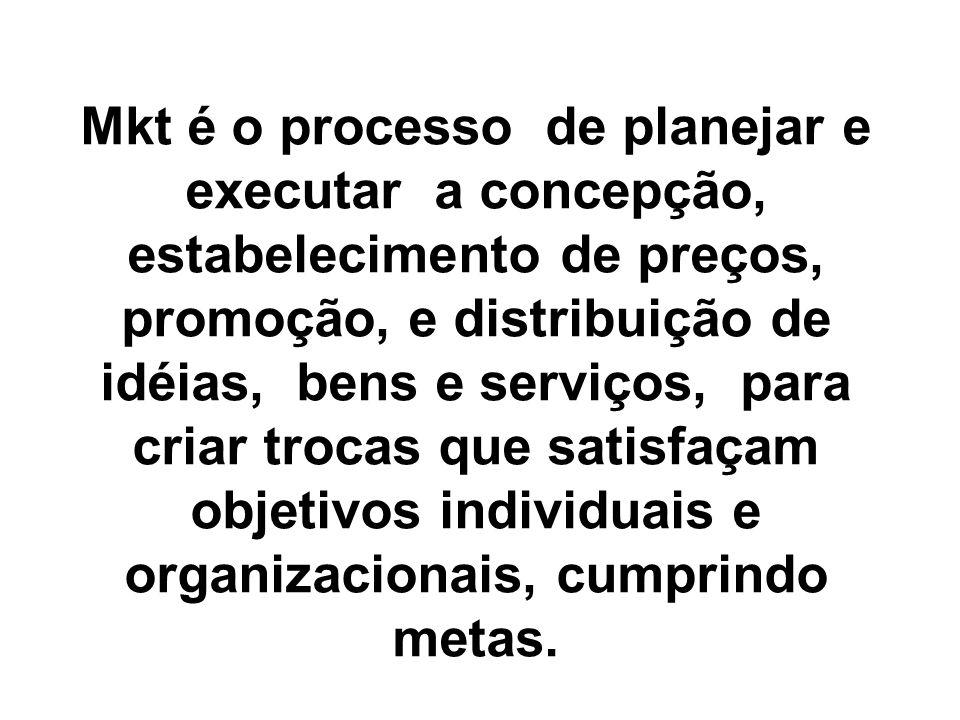 Mkt é o processo de planejar e executar a concepção, estabelecimento de preços, promoção, e distribuição de idéias, bens e serviços, para criar trocas que satisfaçam objetivos individuais e organizacionais, cumprindo metas.