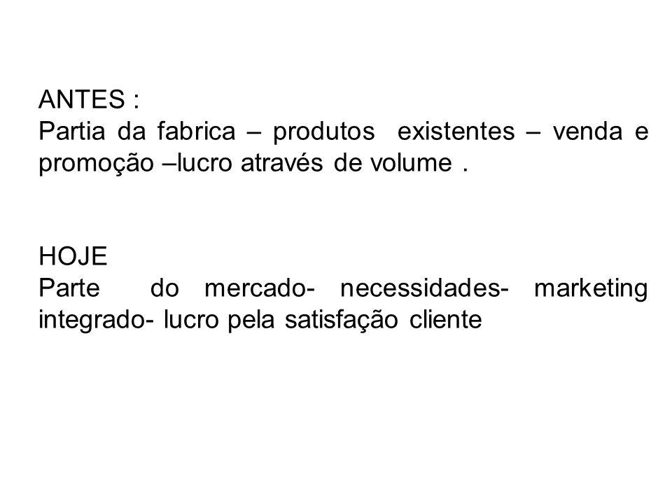 ANTES : Partia da fabrica – produtos existentes – venda e promoção –lucro através de volume . HOJE.