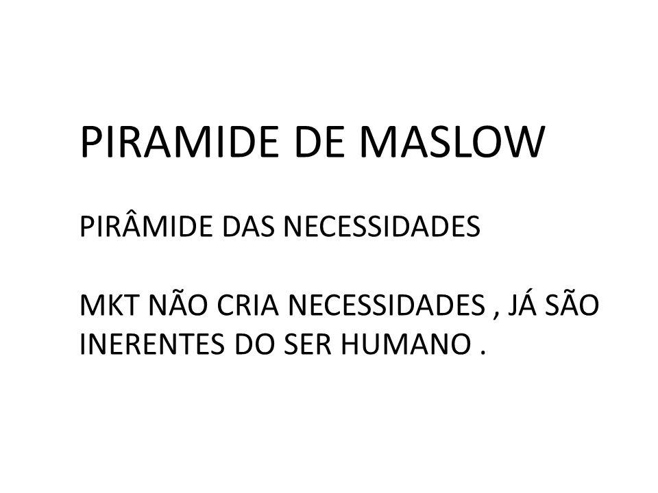 PIRAMIDE DE MASLOW PIRÂMIDE DAS NECESSIDADES