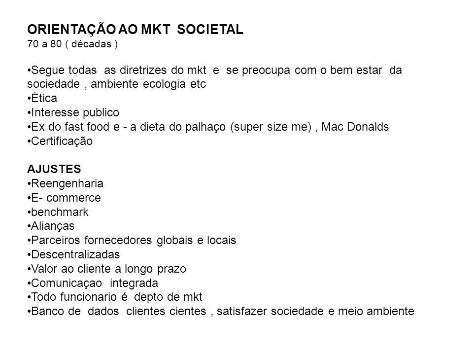 ORIENTAÇÃO AO MKT SOCIETAL