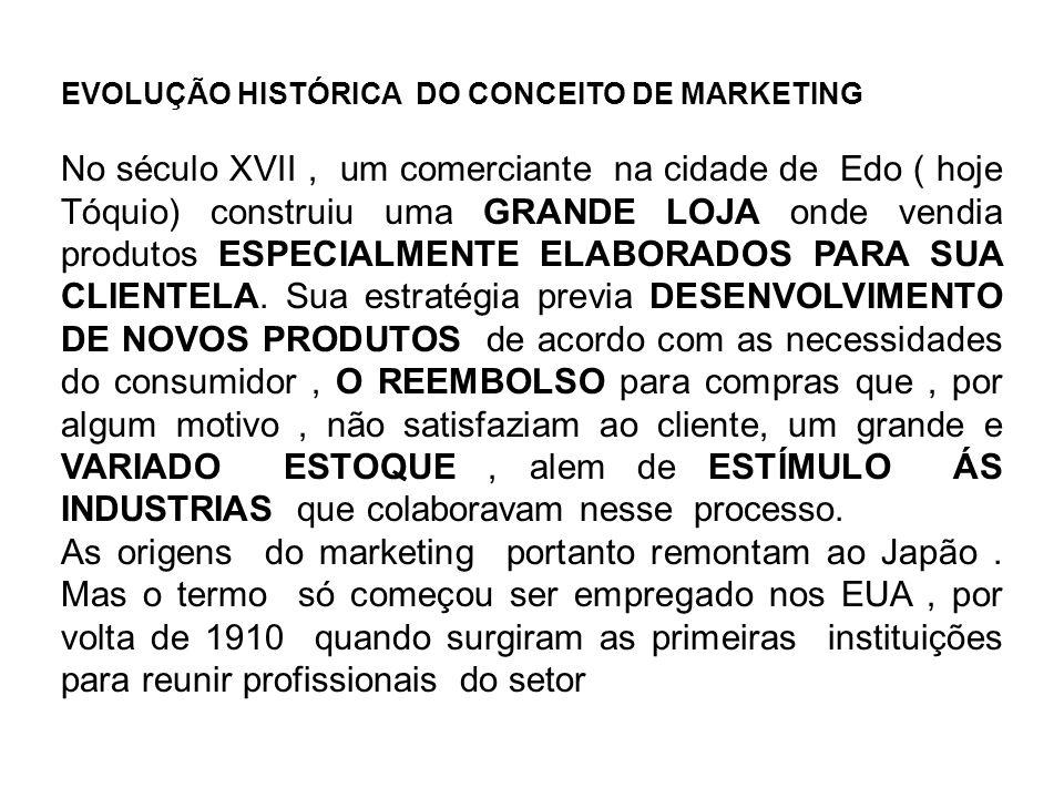 EVOLUÇÃO HISTÓRICA DO CONCEITO DE MARKETING