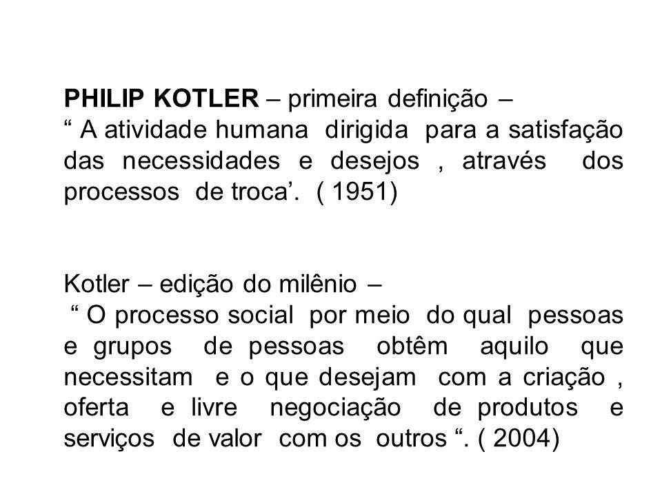 PHILIP KOTLER – primeira definição –