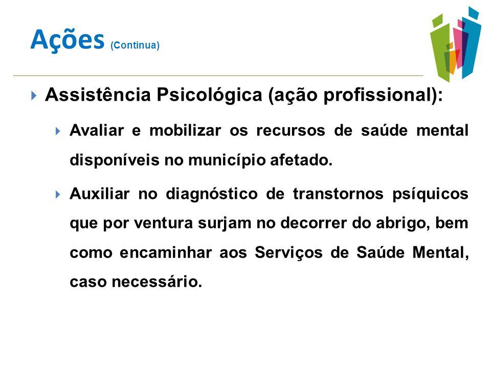 Ações (Continua) Assistência Psicológica (ação profissional):