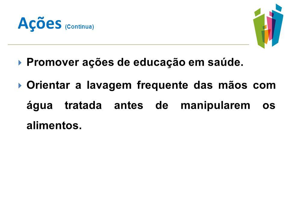 Ações (Continua) Promover ações de educação em saúde.