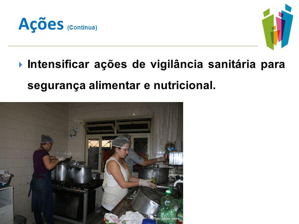 Ações (Continua) Intensificar ações de vigilância sanitária para segurança alimentar e nutricional.