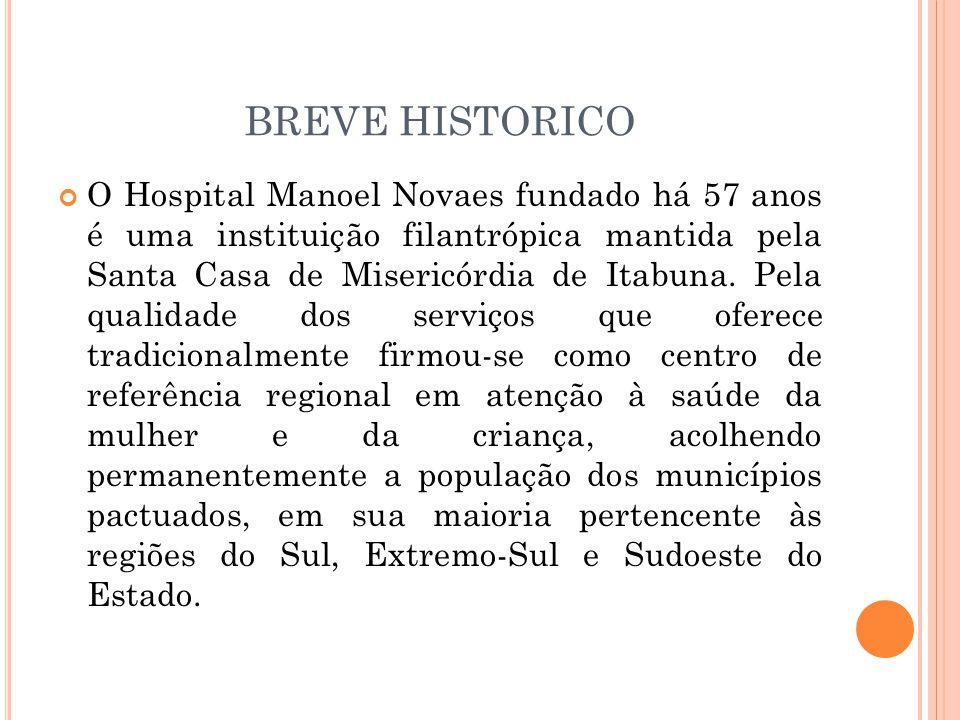 BREVE HISTORICO