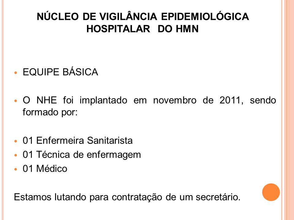 NÚCLEO DE VIGILÂNCIA EPIDEMIOLÓGICA HOSPITALAR DO HMN