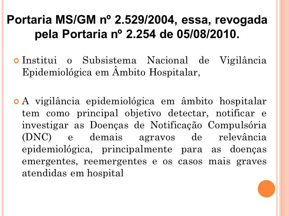 Portaria MS/GM nº 2. 529/2004, essa, revogada pela Portaria nº 2