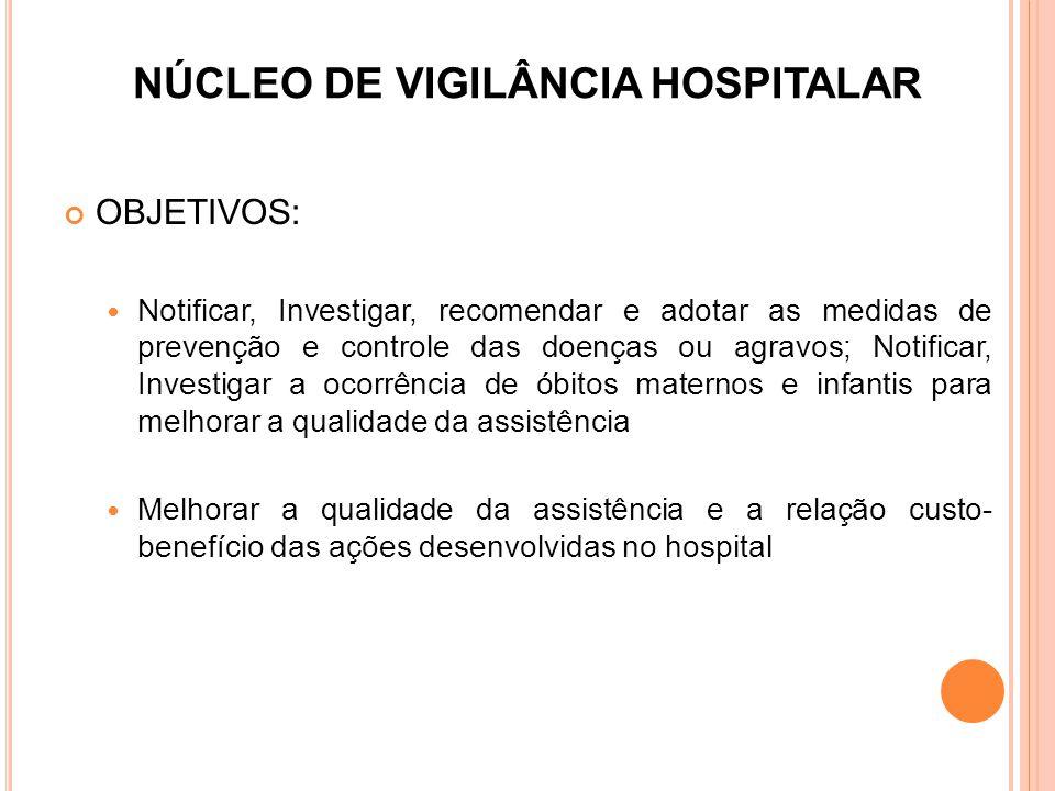 NÚCLEO DE VIGILÂNCIA HOSPITALAR
