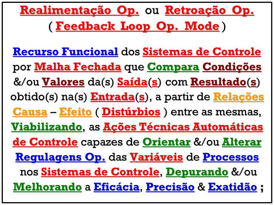 Realimentação Op. ou Retroação Op. ( Feedback Loop Op. Mode )