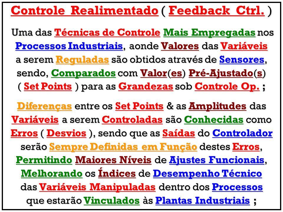Controle Realimentado ( Feedback Ctrl. )