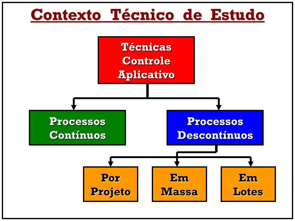 Contexto Técnico de Estudo