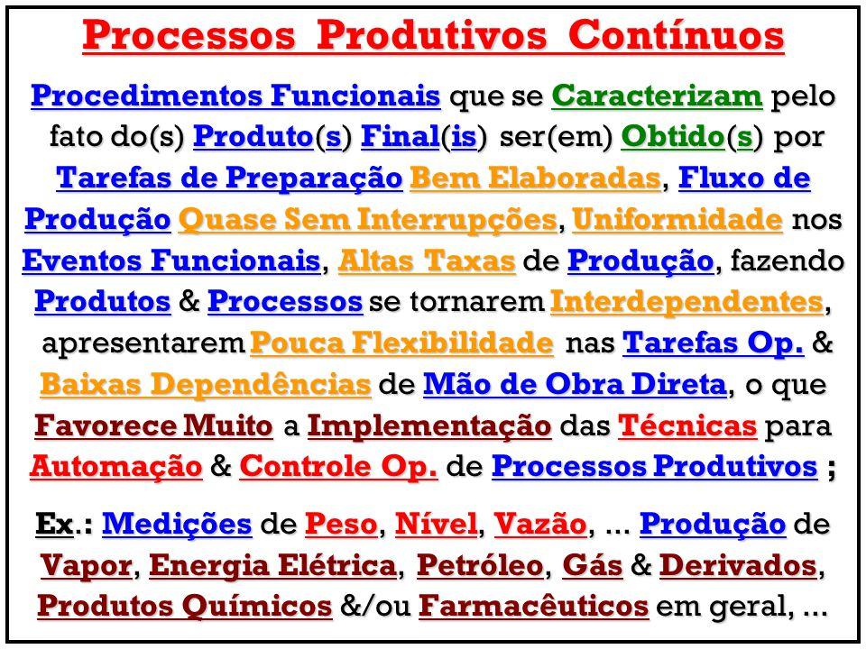 Processos Produtivos Contínuos
