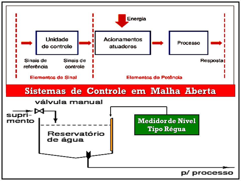 Sistemas de Controle em Malha Aberta