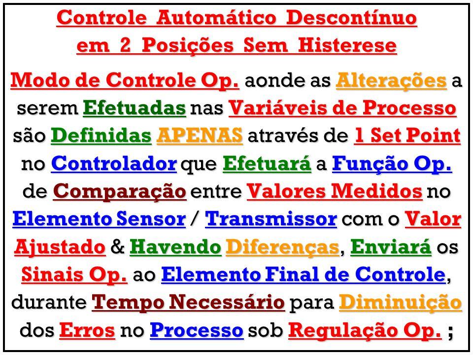 Controle Automático Descontínuo em 2 Posições Sem Histerese