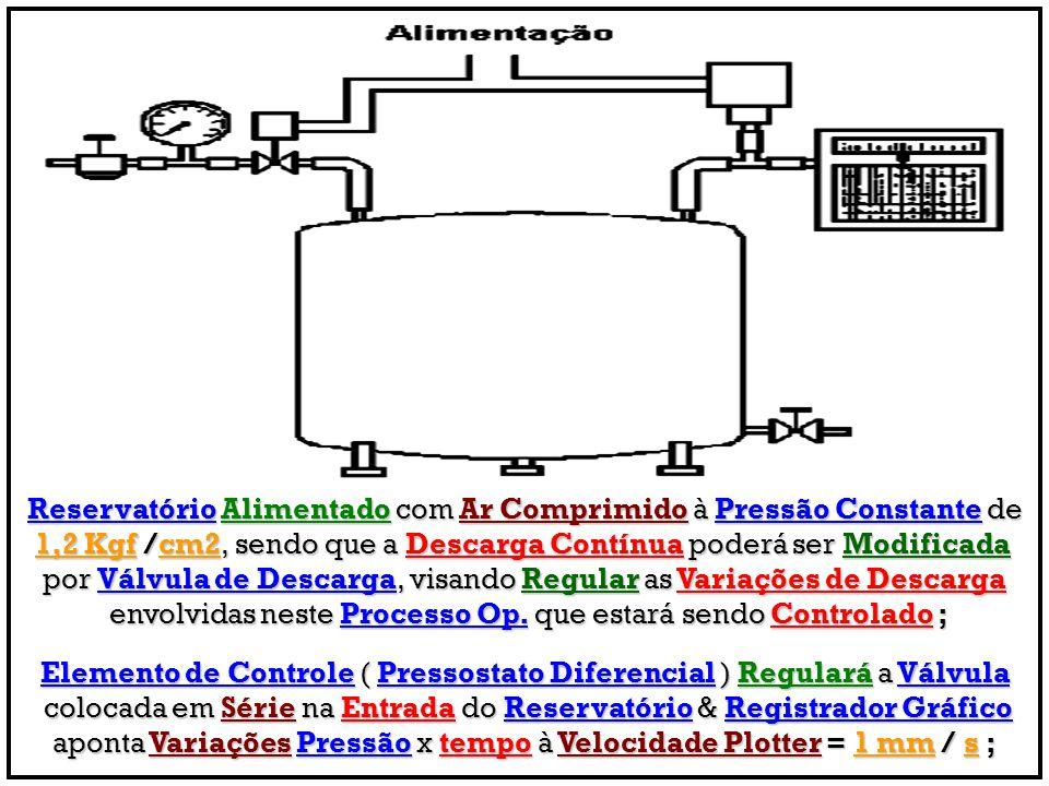 Reservatório Alimentado com Ar Comprimido à Pressão Constante de