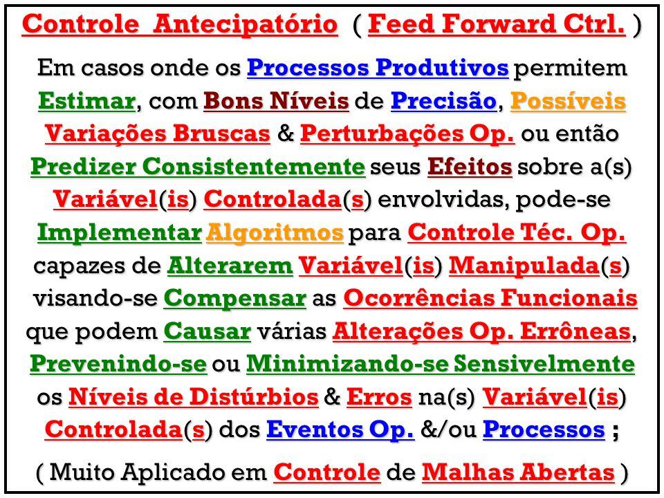 Controle Antecipatório ( Feed Forward Ctrl. )