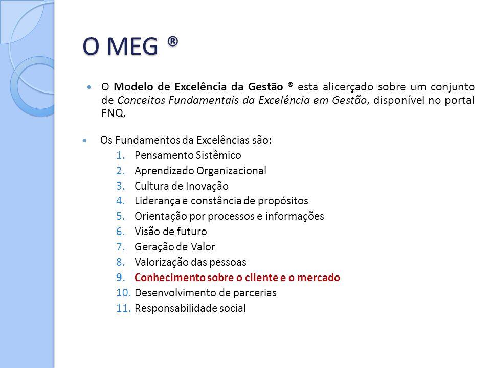 O MEG ®