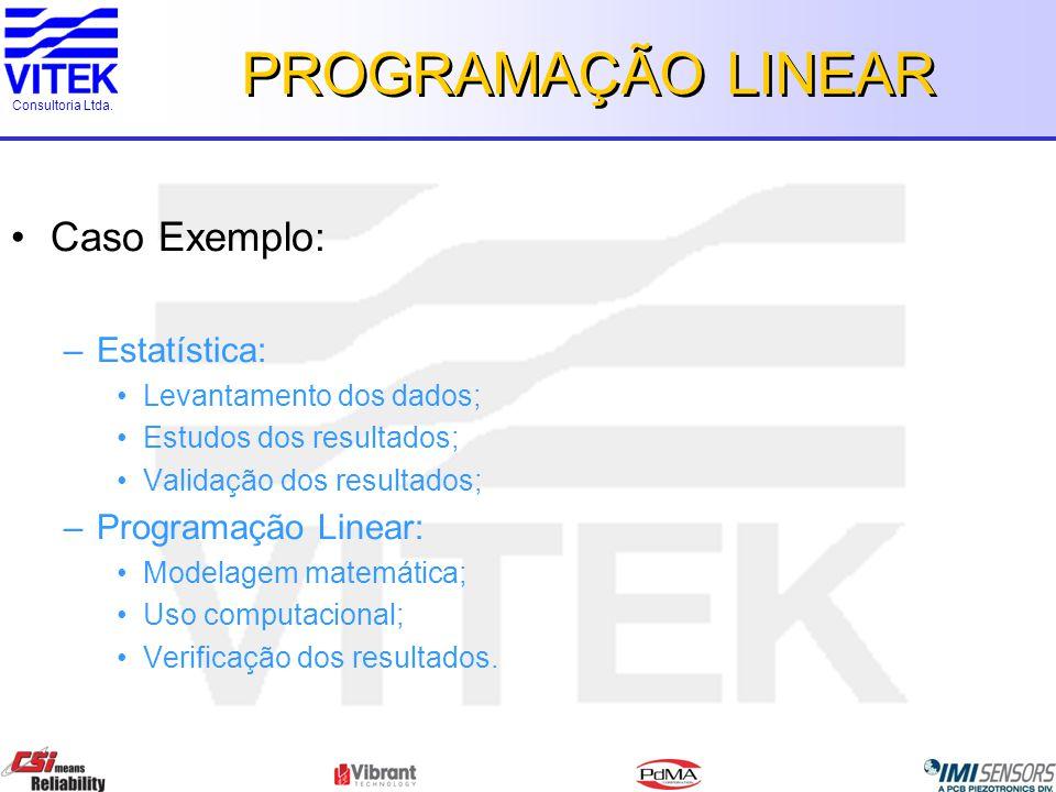 PROGRAMAÇÃO LINEAR Caso Exemplo: Estatística: Programação Linear: