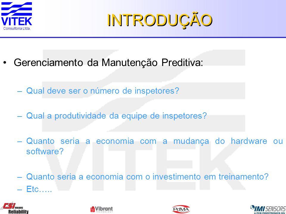INTRODUÇÃO Gerenciamento da Manutenção Preditiva: