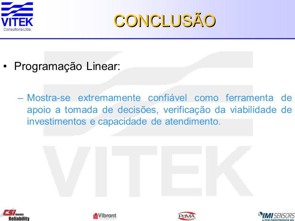 CONCLUSÃO Programação Linear: