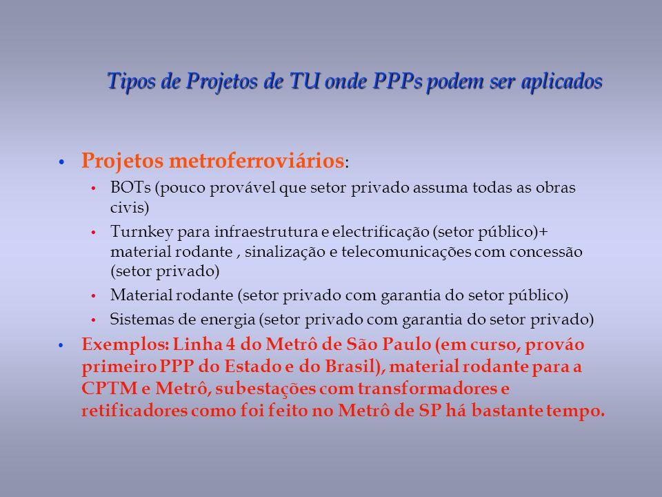 Tipos de Projetos de TU onde PPPs podem ser aplicados