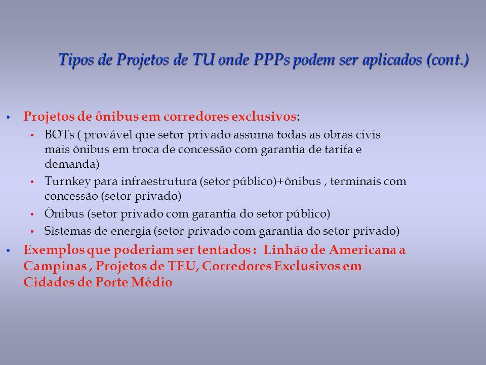Tipos de Projetos de TU onde PPPs podem ser aplicados (cont.)