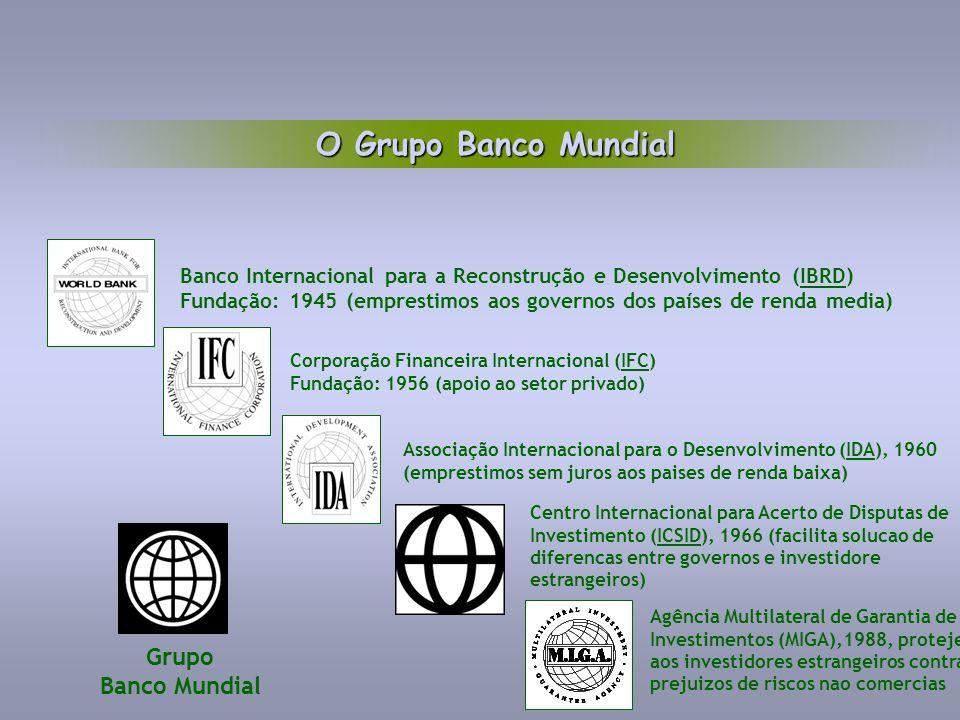 O Grupo Banco Mundial Grupo Banco Mundial