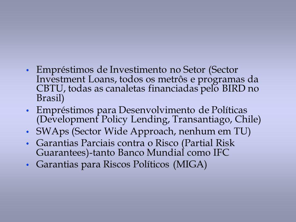 Empréstimos de Investimento no Setor (Sector Investment Loans, todos os metrôs e programas da CBTU, todas as canaletas financiadas pelo BIRD no Brasil)