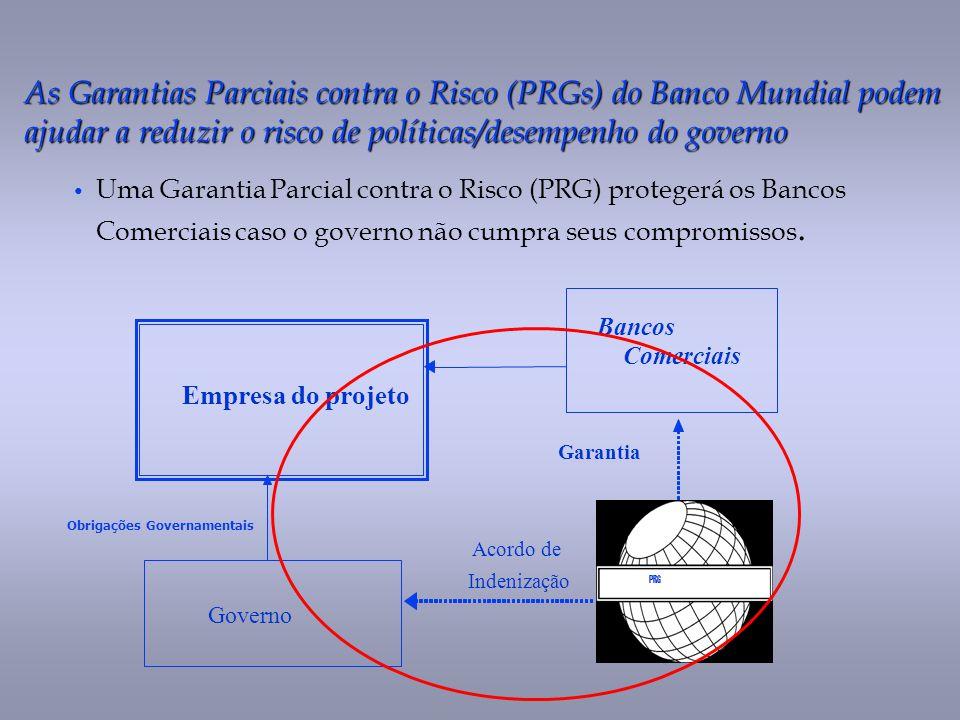 Obrigações Governamentais