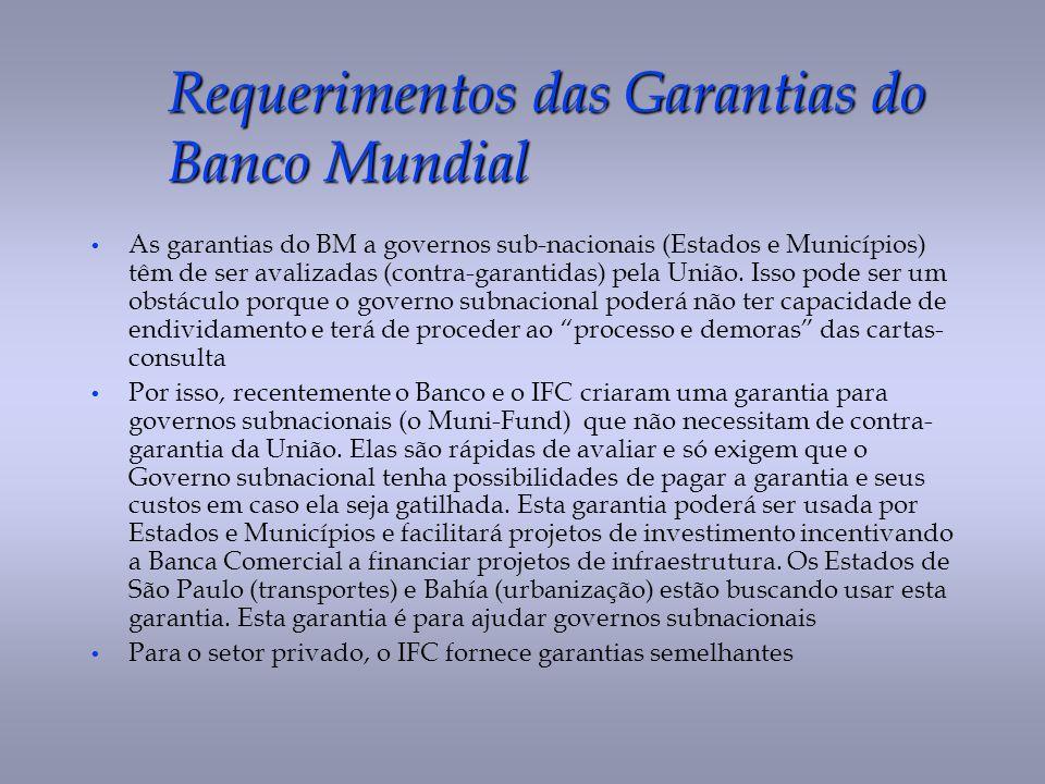 Requerimentos das Garantias do Banco Mundial
