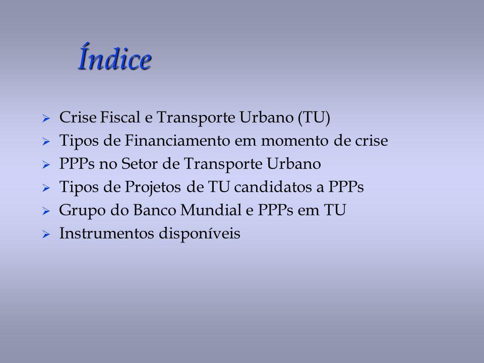 Índice Crise Fiscal e Transporte Urbano (TU)