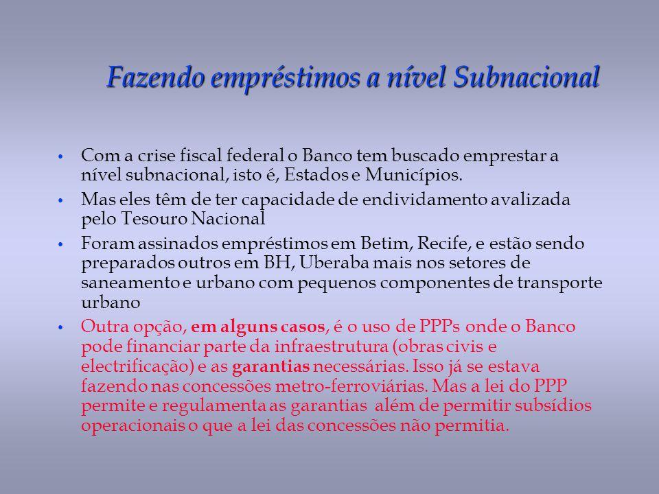 Fazendo empréstimos a nível Subnacional