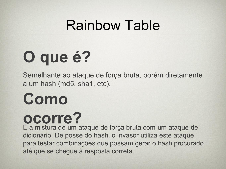 O que é Como ocorre Rainbow Table