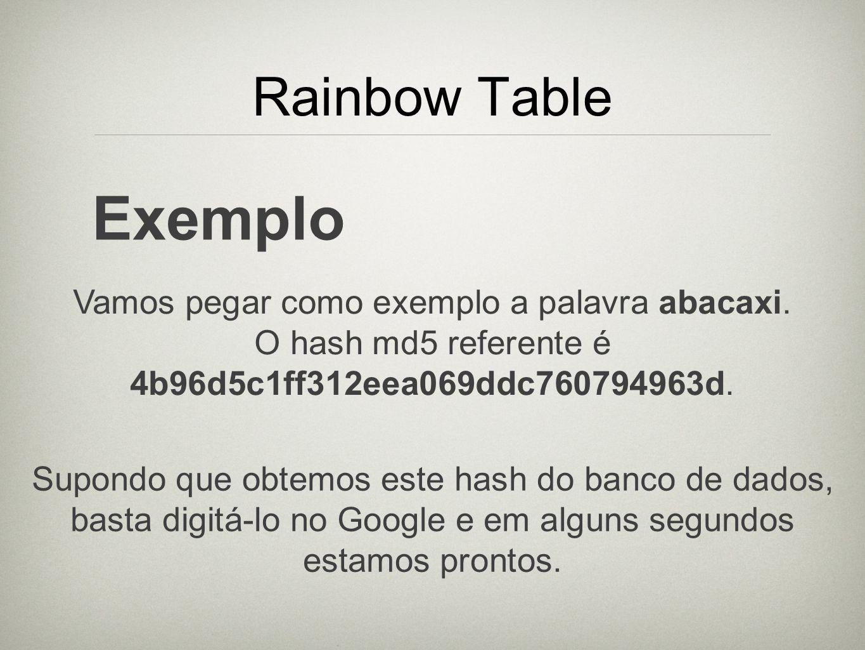 Exemplo Rainbow Table Vamos pegar como exemplo a palavra abacaxi.