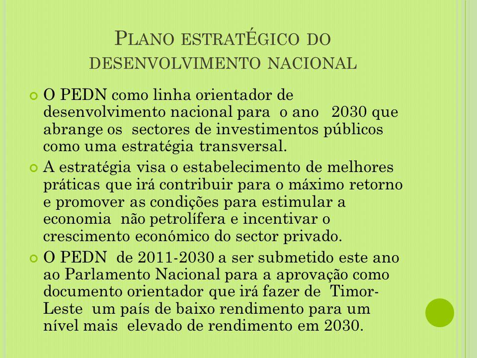 Plano estratÉgico do desenvolvimento nacional
