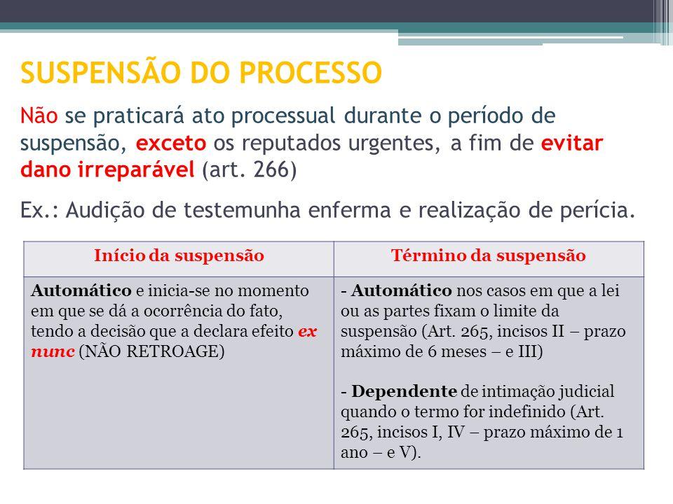 SUSPENSÃO DO PROCESSO Não se praticará ato processual durante o período de suspensão, exceto os reputados urgentes, a fim de evitar dano irreparável (art. 266) Ex.: Audição de testemunha enferma e realização de perícia.
