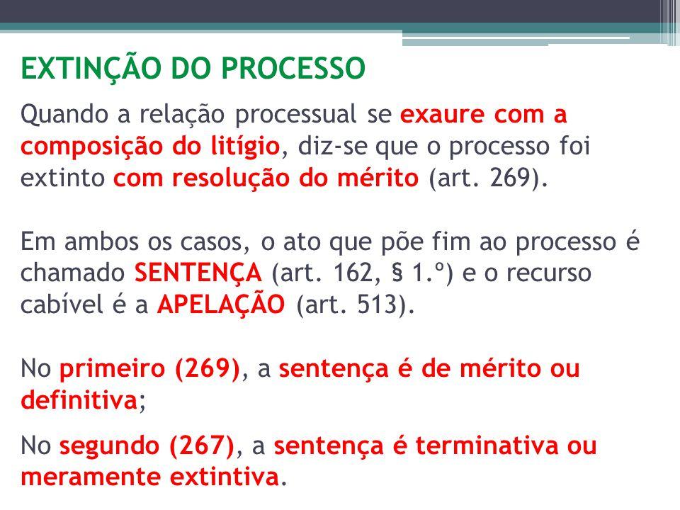 EXTINÇÃO DO PROCESSO Quando a relação processual se exaure com a composição do litígio, diz-se que o processo foi extinto com resolução do mérito (art.