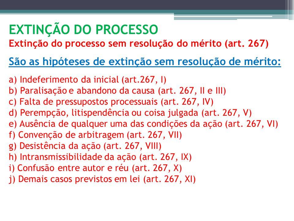 EXTINÇÃO DO PROCESSO Extinção do processo sem resolução do mérito (art