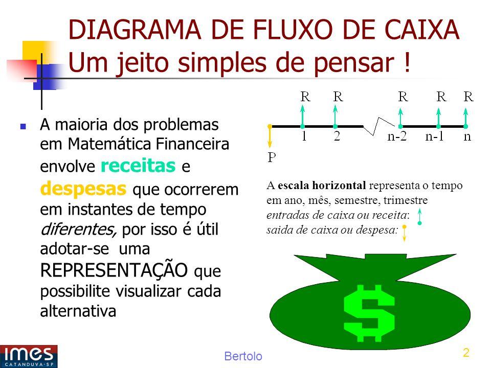 DIAGRAMA DE FLUXO DE CAIXA Um jeito simples de pensar !