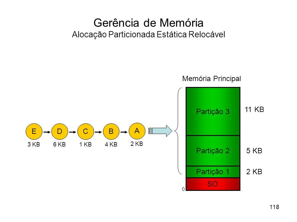 Gerência de Memória Alocação Particionada Estática Relocável