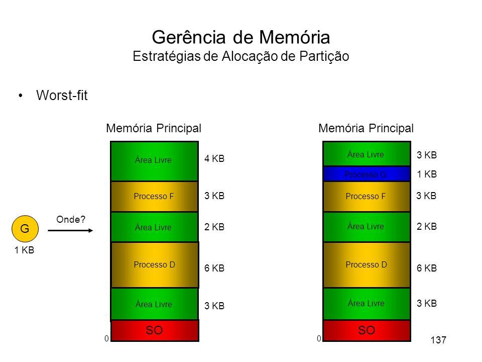 Gerência de Memória Estratégias de Alocação de Partição