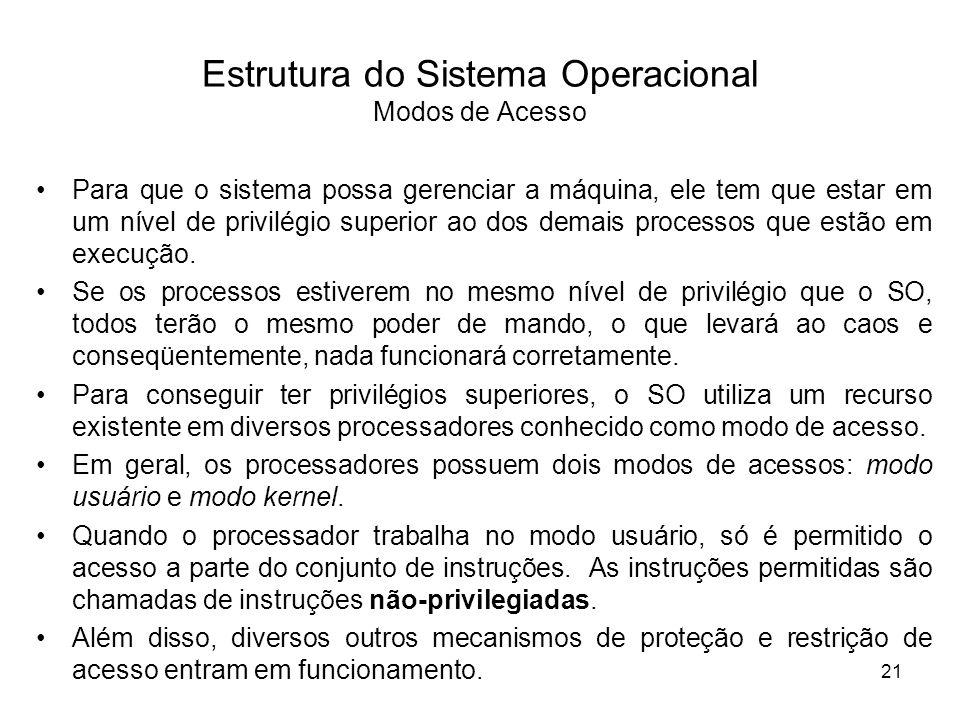 Estrutura do Sistema Operacional Modos de Acesso