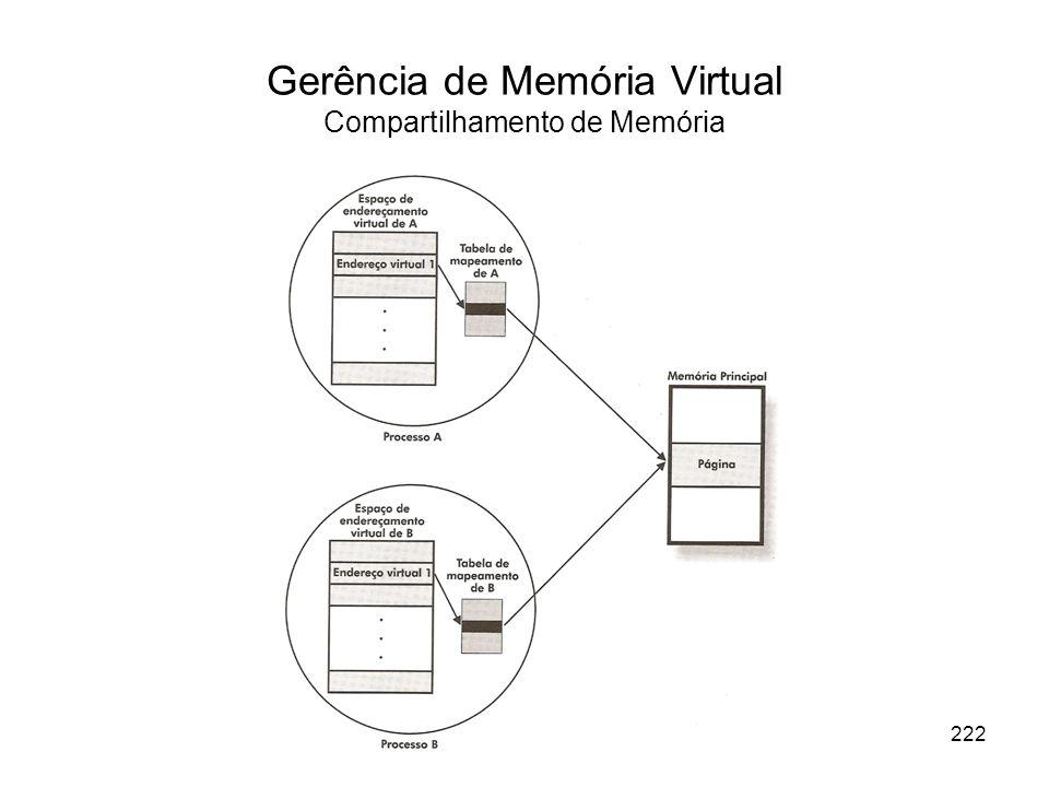 Gerência de Memória Virtual Compartilhamento de Memória